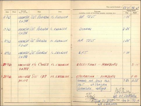 A page from Sgt Boyd's logbook. Kindly provided by Graham Boyd